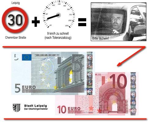 15 € für zu schnelles Fahren